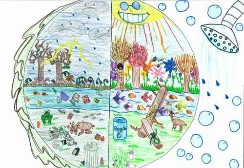 Earth Day Drawings for Kids
